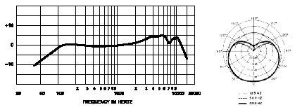 SM58 주파수 반응곡선.jpg