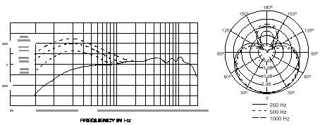 BETA56A 지향성 패턴.jpg