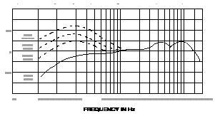 BETA58A 주파수 반응곡선.jpg